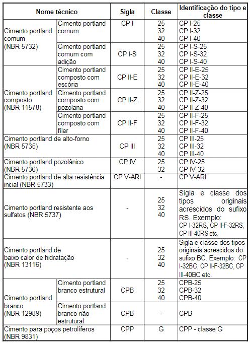 Tabela_Siglas
